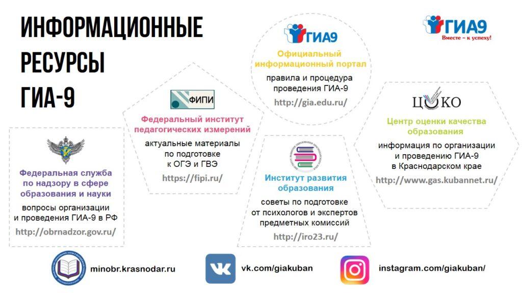 http://gel-school-4.ru/wp-content/uploads/2020/11/informaczionnye-resursy-gia-9_albomnaya.jpg