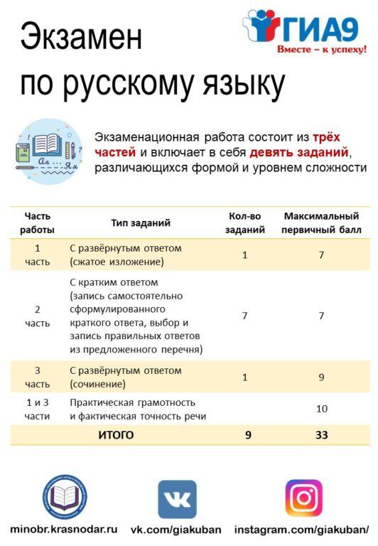 http://gel-school-4.ru/wp-content/uploads/2020/11/russ.yazyk_2.jpg
