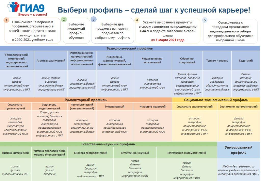 http://gel-school-4.ru/wp-content/uploads/2020/11/vyberi-profil_albomnaya.jpg